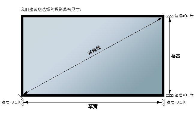 投影幕布尺寸计算(常用)